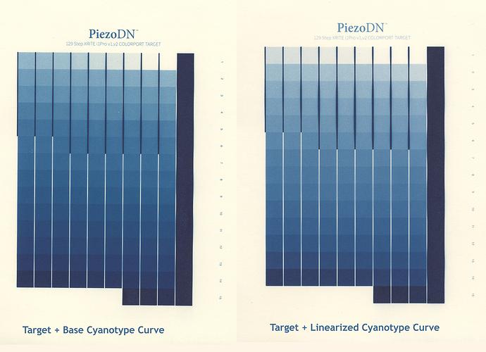 Compare-targets-base-curve-vs-linearized-curve.jpg