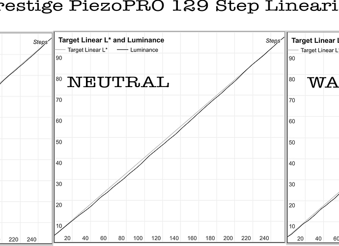 Baryta-Prestige-NoCGO-Linearization-Curves-129.jpg