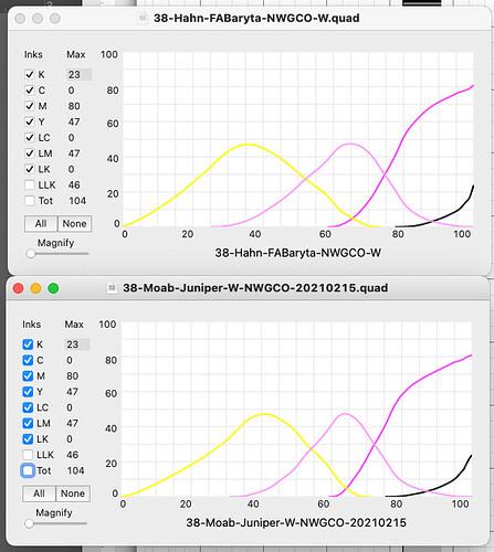 CleanShot 2021-02-15 at 15.48.06
