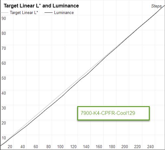 7900-K4-CPFR-Cool129.png
