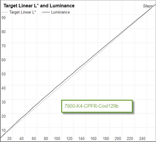 7900-K4-CPFR-Cool129b.png