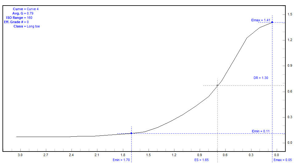Plotter%20curve%20for%20nc6%20covered