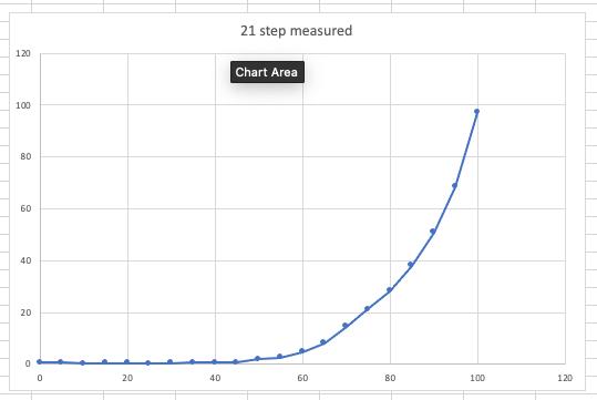 CleanShot 2021-02-15 at 15.52.05